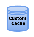 Gaia Architecture Proposal Custom Cache.png