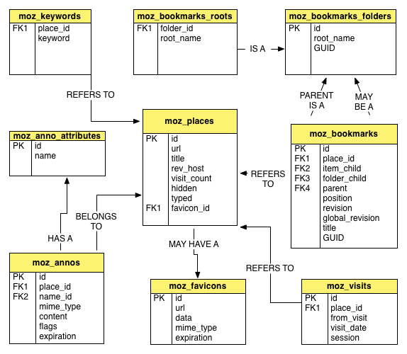 Er diagram wikipedia search for wiring diagrams er diagram wiki wiring library u2022 rh cadila zydus com database er diagram simple er diagrams ccuart Image collections