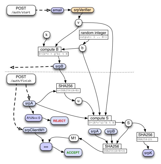 Binary options system wiki