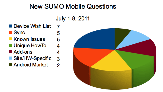 Sumo-questions-july1-8.png