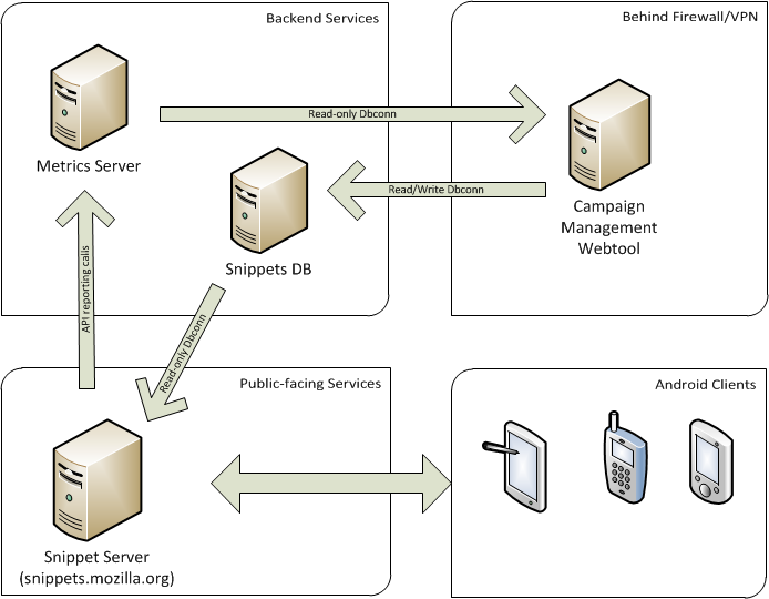 Snippet-service-overview.png