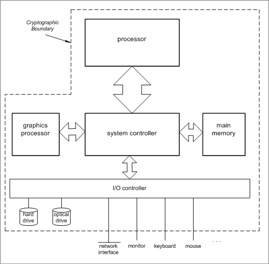 Block Diagram Of General Purpose Computer Wiring Diagram And Ebooks