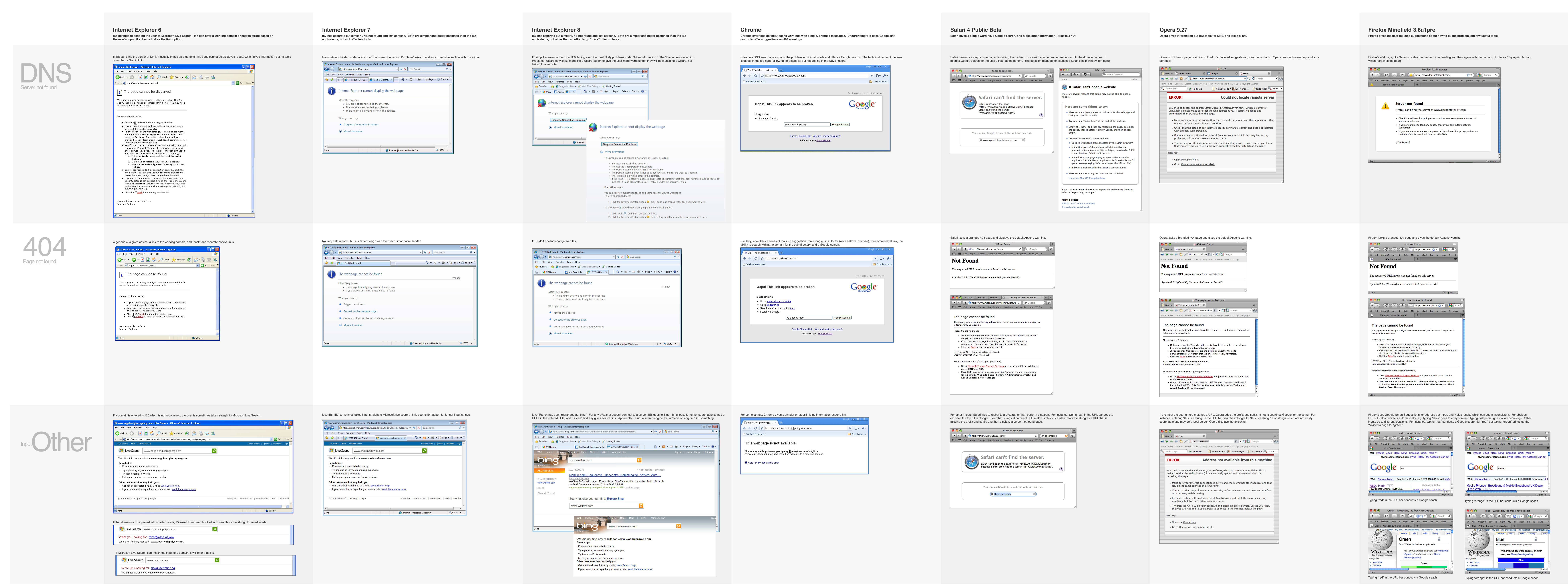 how to make default google search chrome mac not safari