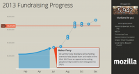 Fundraising dashboard.png