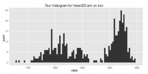 Hixie-005.xml-lion-result histogram.jpeg