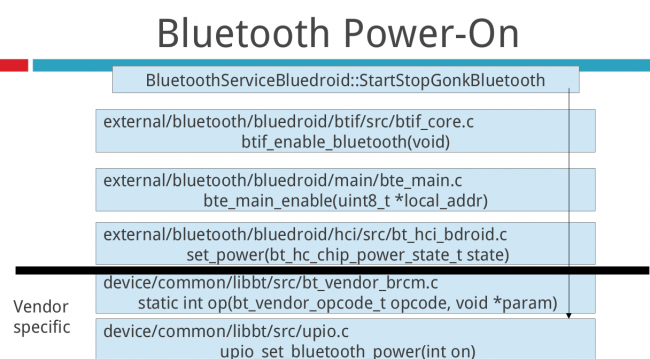 Bluez bluetooth tutorial android