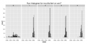 Mozilla.html-win7-run histogram.jpeg