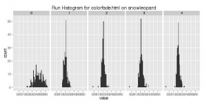 Colorfade.html-snowleopard-run histogram.jpeg